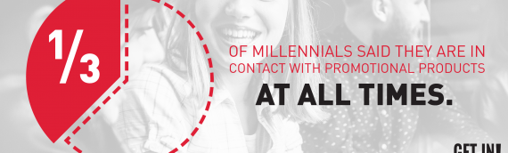 Promotional Products Drive 87% of Millennials